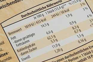 Lebensmittelkennzeichnung auf einer Verpackung. Abgebildet sind die durchschnittlichen Nährwerte eines nicht erkennbaren Lebensmittels